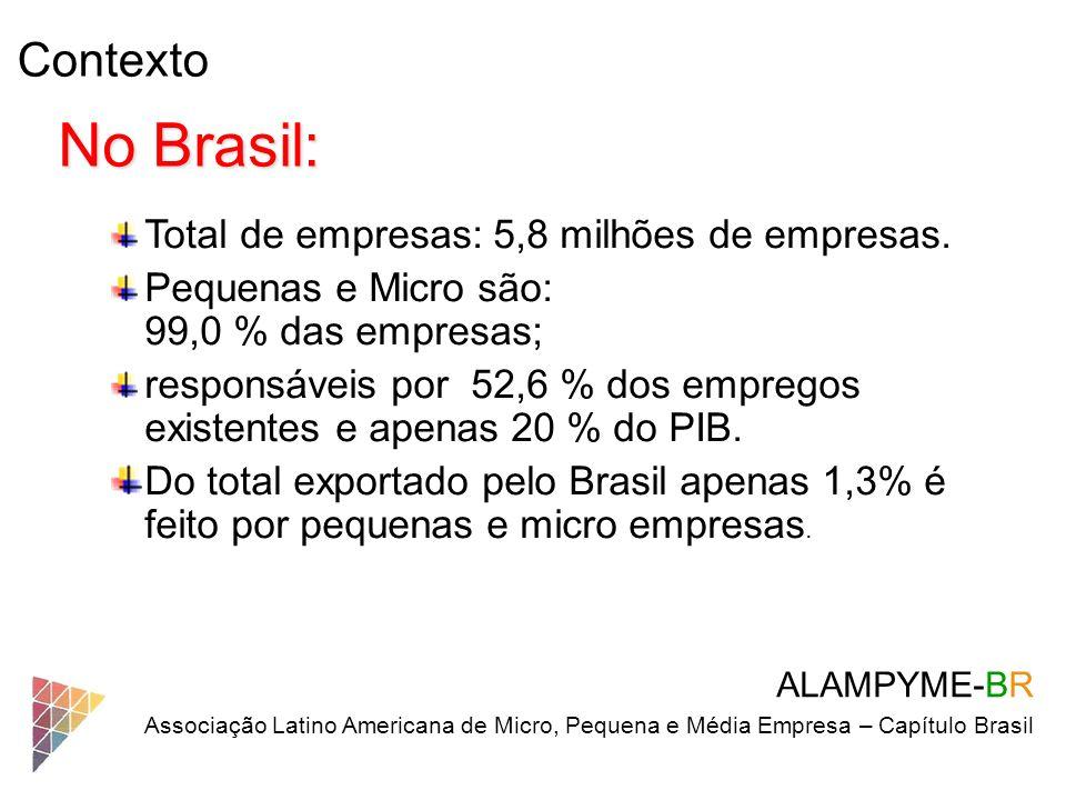 Contexto ALAMPYME-BR Associação Latino Americana de Micro, Pequena e Média Empresa – Capítulo Brasil No Brasil: Total de empresas: 5,8 milhões de empr