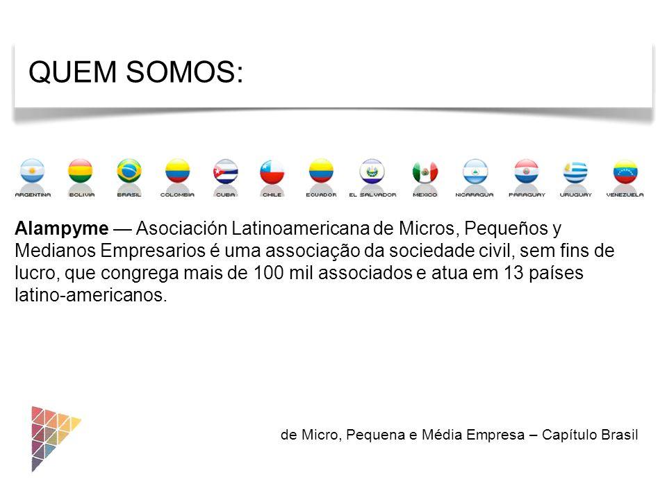 Contexto ALAMPYME-BR Associação Latino Americana de Micro, Pequena e Média Empresa – Capítulo Brasil No Brasil: Total de empresas: 5,8 milhões de empresas.