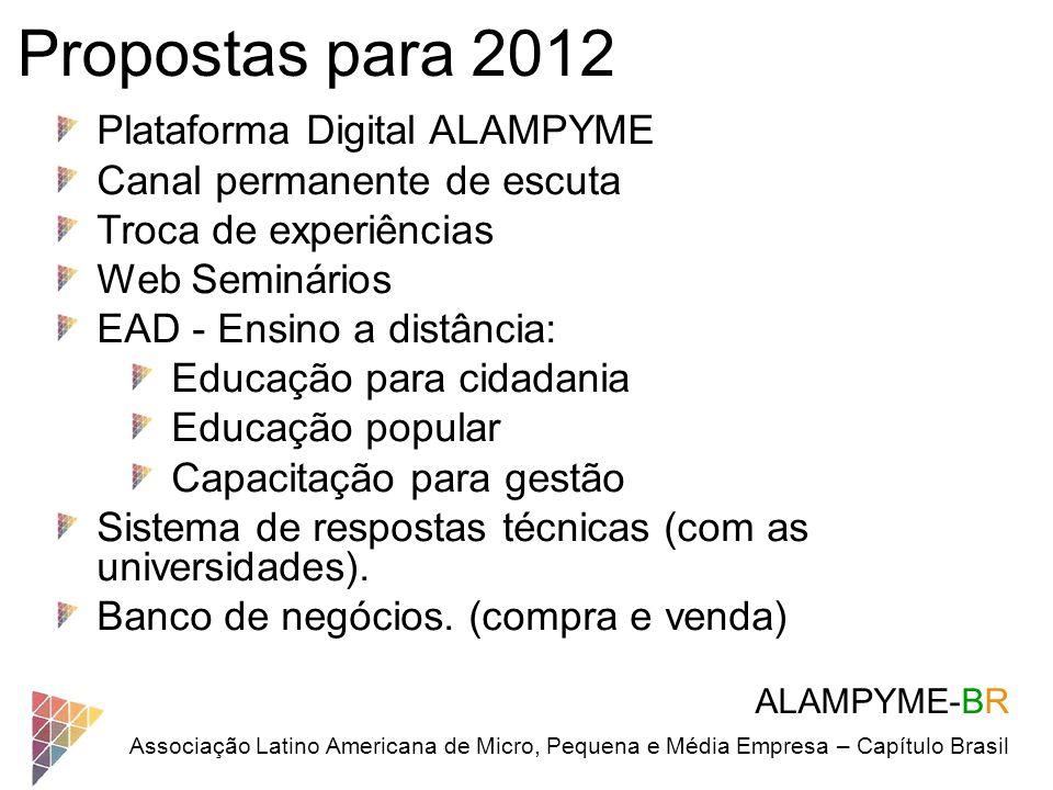 ALAMPYME-BR Associação Latino Americana de Micro, Pequena e Média Empresa – Capítulo Brasil Propostas para 2012 Plataforma Digital ALAMPYME Canal perm