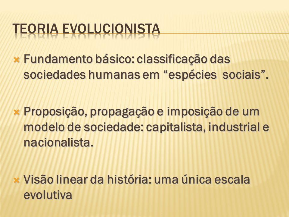 Fundamento básico: classificação das sociedades humanas em espécies sociais. Fundamento básico: classificação das sociedades humanas em espécies socia