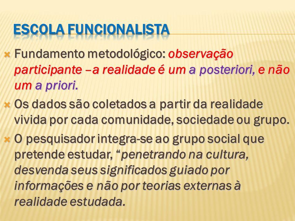 Fundamento metodológico: observação participante –a realidade é um a posteriori, e não um a priori. Fundamento metodológico: observação participante –