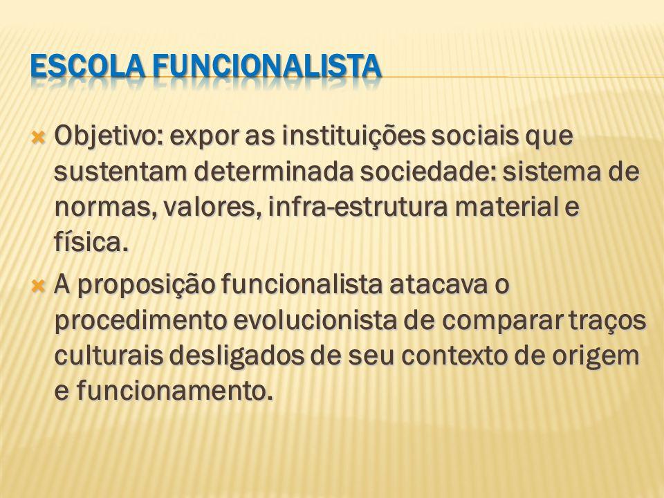Objetivo: expor as instituições sociais que sustentam determinada sociedade: sistema de normas, valores, infra-estrutura material e física. Objetivo: