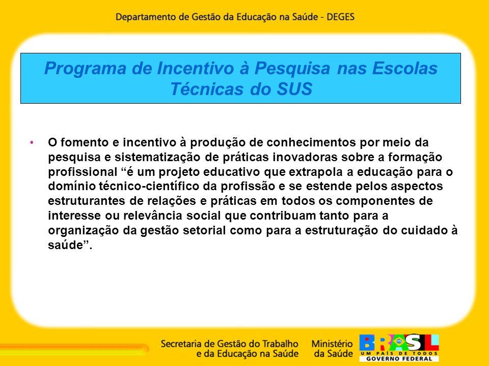 Programa de Incentivo à Pesquisa nas Escolas Técnicas do SUS O fomento e incentivo à produção de conhecimentos por meio da pesquisa e sistematização d