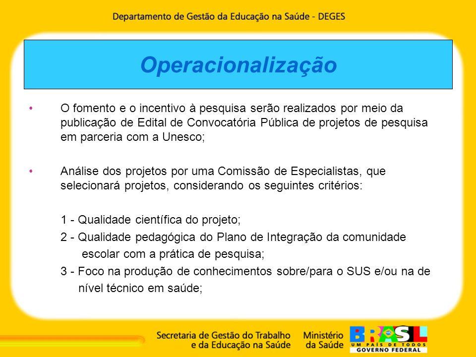 Operacionalização O fomento e o incentivo à pesquisa serão realizados por meio da publicação de Edital de Convocatória Pública de projetos de pesquisa