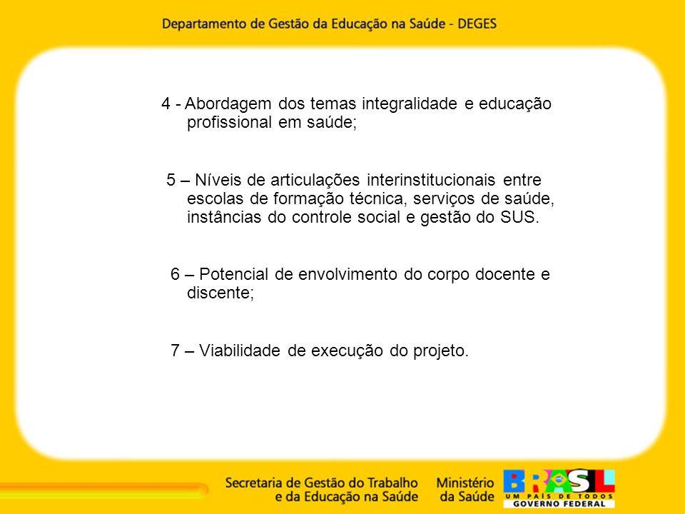 4 - Abordagem dos temas integralidade e educação profissional em saúde; 5 – Níveis de articulações interinstitucionais entre escolas de formação técni