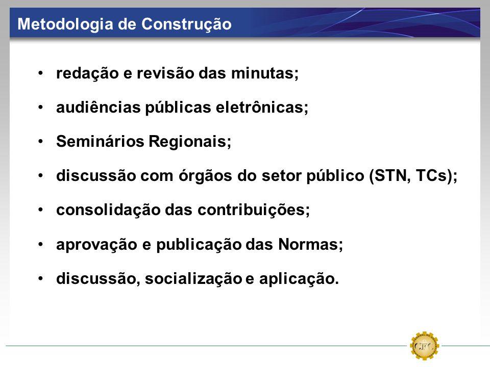 Metodologia de Construção redação e revisão das minutas; audiências públicas eletrônicas; Seminários Regionais; discussão com órgãos do setor público