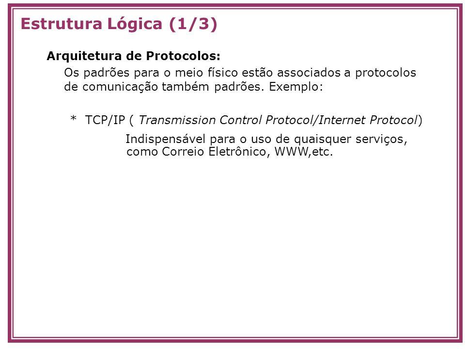 Arquitetura de Protocolos: Os padrões para o meio físico estão associados a protocolos de comunicação também padrões. Exemplo: * TCP/IP ( Transmission