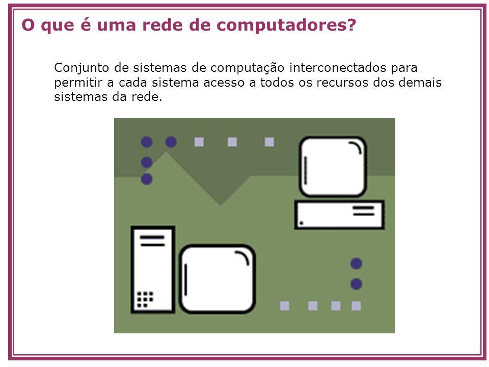 O que é uma rede de computadores? Conjunto de sistemas de computação interconectados para permitir a cada sistema acesso a todos os recursos dos demai