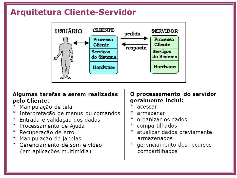 Arquitetura Cliente-Servidor Algumas tarefas a serem realizadas pelo Cliente: * Manipulação de tela * Interpretação de menus ou comandos * Entrada e v