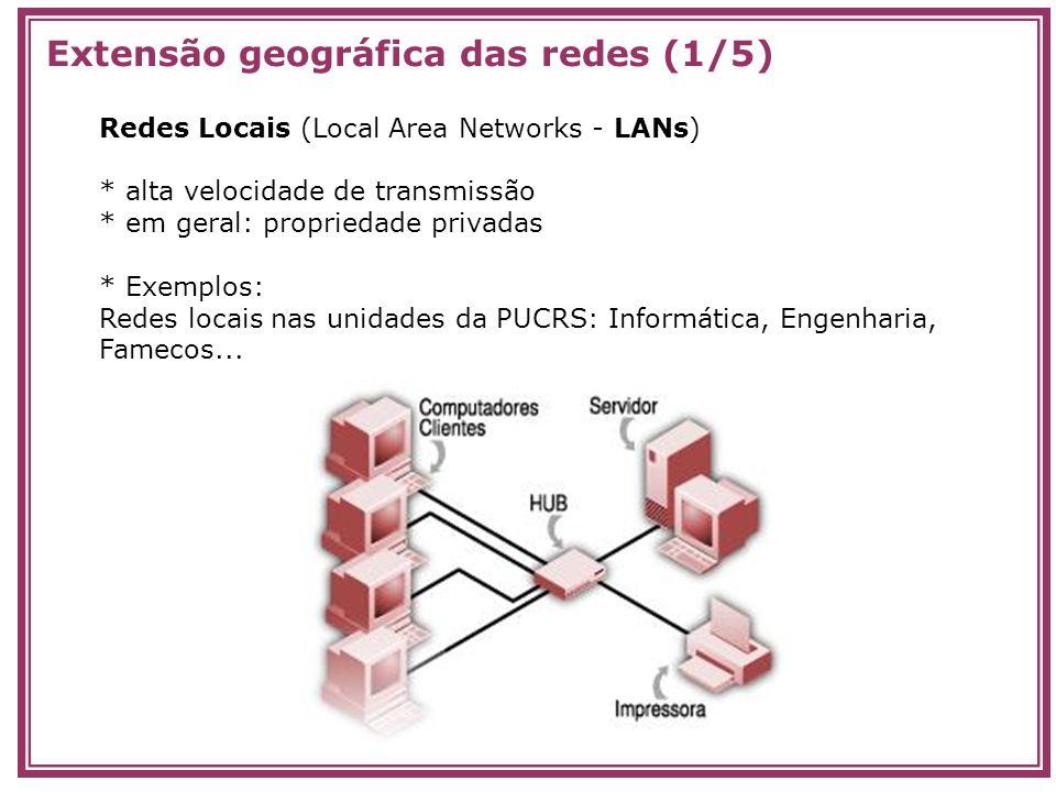 Redes Locais (Local Area Networks - LANs) * alta velocidade de transmissão * em geral: propriedade privadas * Exemplos: Redes locais nas unidades da P