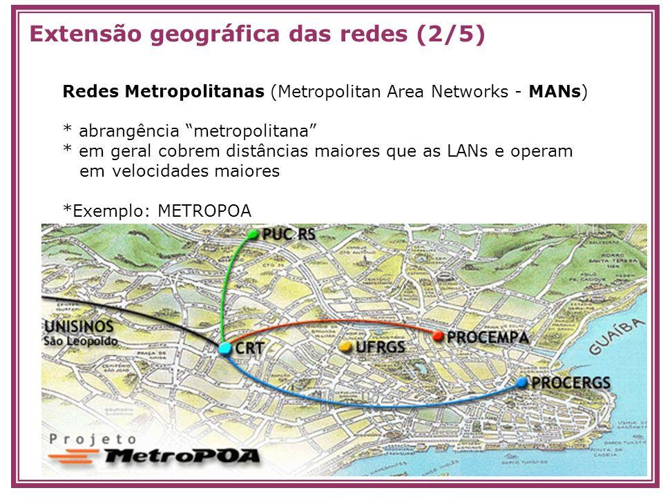 Redes Metropolitanas (Metropolitan Area Networks - MANs) * abrangência metropolitana * em geral cobrem distâncias maiores que as LANs e operam em velo
