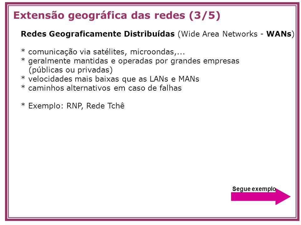 Redes Geograficamente Distribuídas (Wide Area Networks - WANs) * comunicação via satélites, microondas,... * geralmente mantidas e operadas por grande