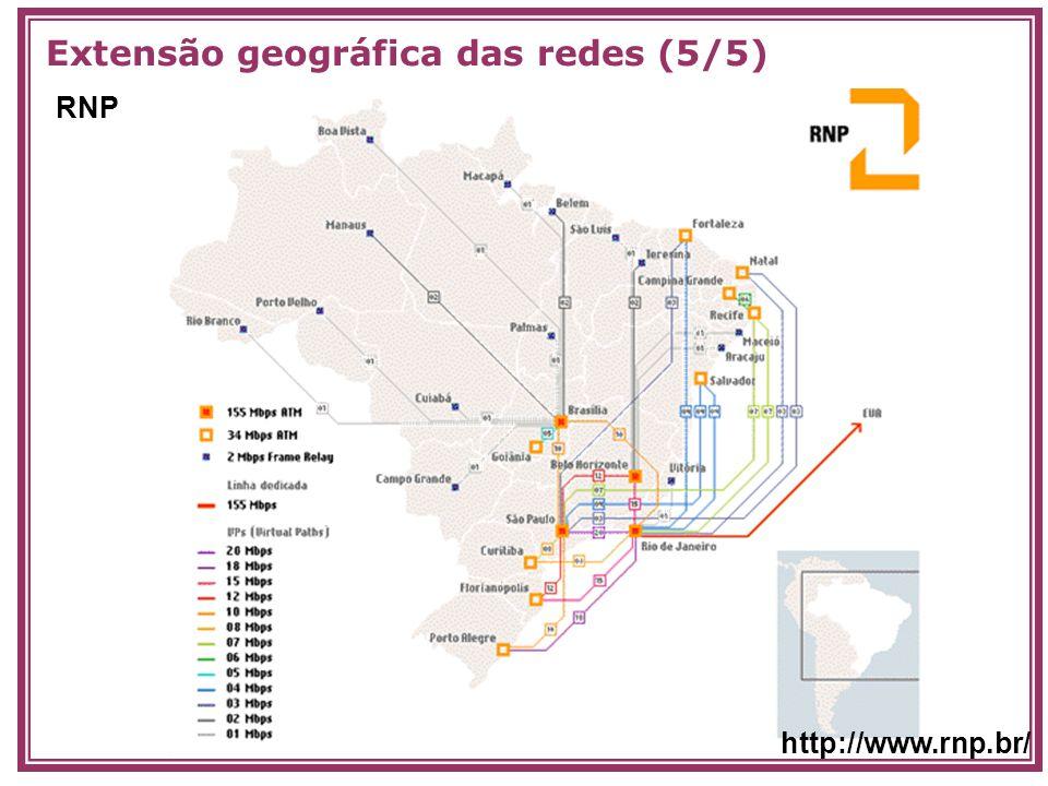 http://www.rnp.br/ Extensão geográfica das redes (5/5) RNP