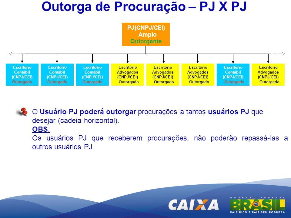 PJ(CNPJ/CEI) Amplo Outorgante Outorga de Procuração – PJ X PJ Escritório Contábil (CNPJ/CEI) Outorgado Escritório Contábil (CNPJ/CEI) Outorgado Escrit