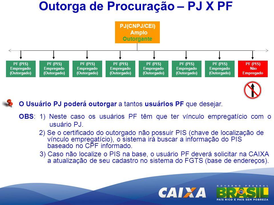 PJ(CNPJ/CEI) Amplo Outorgante Outorga de Procuração – PJ X PF O Usuário PJ poderá outorgar a tantos usuários PF que desejar. OBS: 1) Neste caso os usu