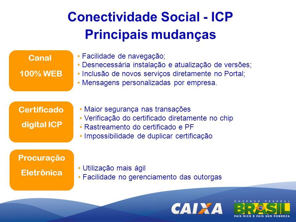 Conectividade Social - ICP Principais mudanças Canal 100% WEB Facilidade de navegação; Desnecessária instalação e atualização de versões; Inclusão de