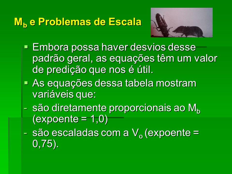 M b e Problemas de Escala Embora possa haver desvios desse padrão geral, as equações têm um valor de predição que nos é útil. Embora possa haver desvi