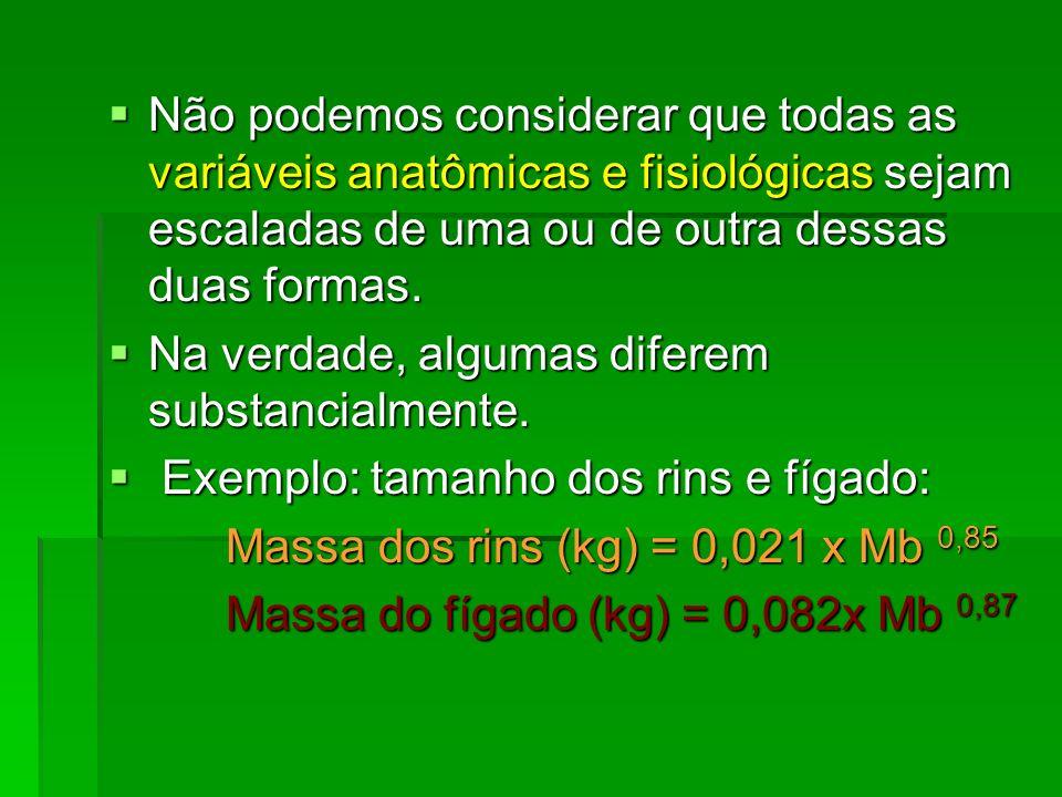 Não podemos considerar que todas as variáveis anatômicas e fisiológicas sejam escaladas de uma ou de outra dessas duas formas. Não podemos considerar