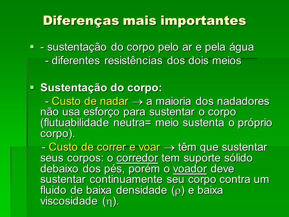 Diferenças mais importantes - sustentação do corpo pelo ar e pela água - sustentação do corpo pelo ar e pela água - diferentes resistências dos dois m