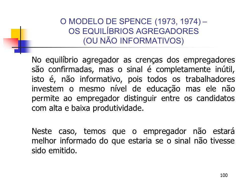 100 O MODELO DE SPENCE (1973, 1974) – OS EQUILÍBRIOS AGREGADORES (OU NÃO INFORMATIVOS) No equilíbrio agregador as crenças dos empregadores são confirm