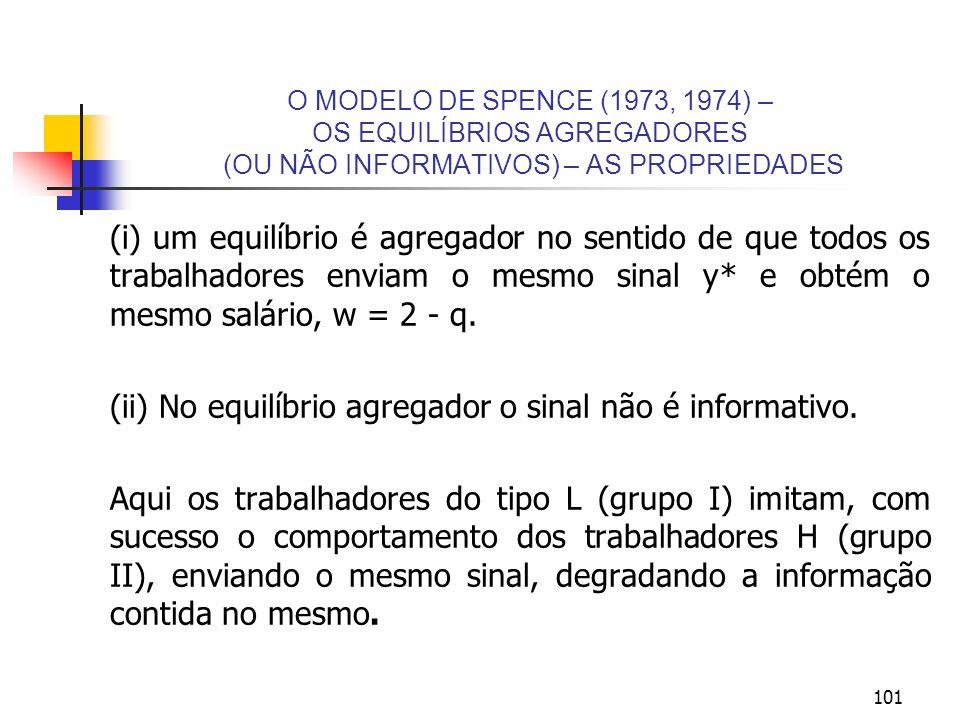 101 O MODELO DE SPENCE (1973, 1974) – OS EQUILÍBRIOS AGREGADORES (OU NÃO INFORMATIVOS) – AS PROPRIEDADES (i) um equilíbrio é agregador no sentido de q