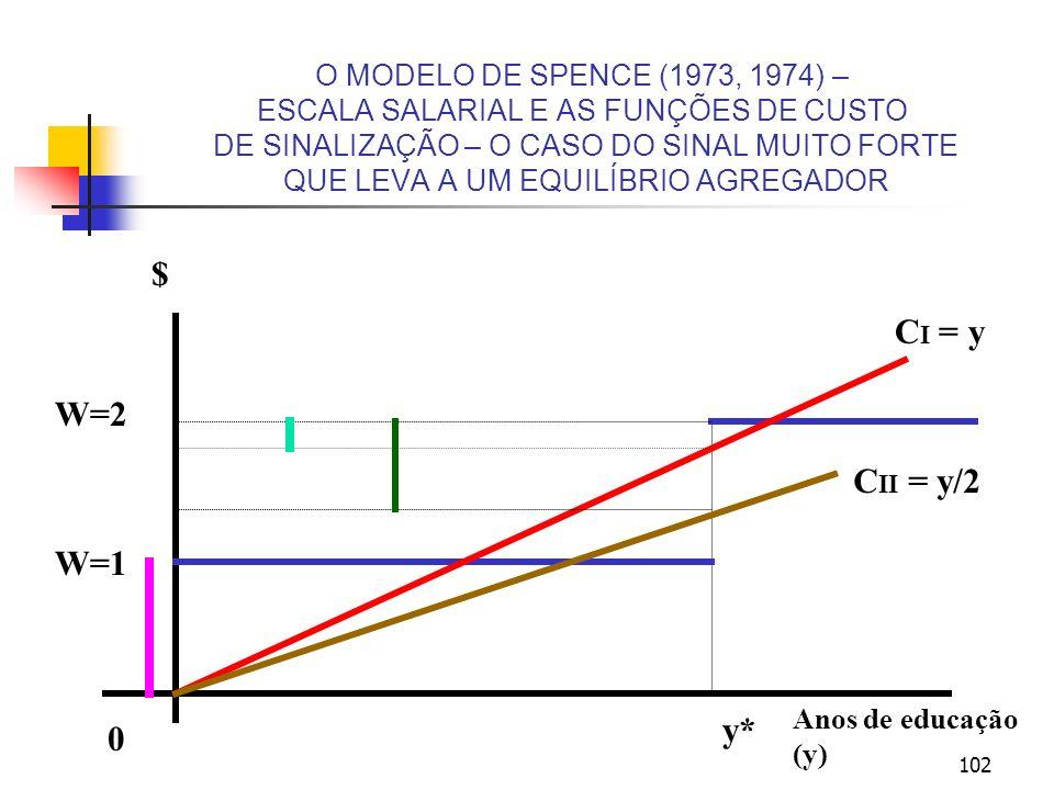 102 O MODELO DE SPENCE (1973, 1974) – ESCALA SALARIAL E AS FUNÇÕES DE CUSTO DE SINALIZAÇÃO – O CASO DO SINAL MUITO FORTE QUE LEVA A UM EQUILÍBRIO AGRE
