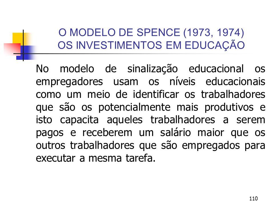 110 O MODELO DE SPENCE (1973, 1974) OS INVESTIMENTOS EM EDUCAÇÃO No modelo de sinalização educacional os empregadores usam os níveis educacionais como