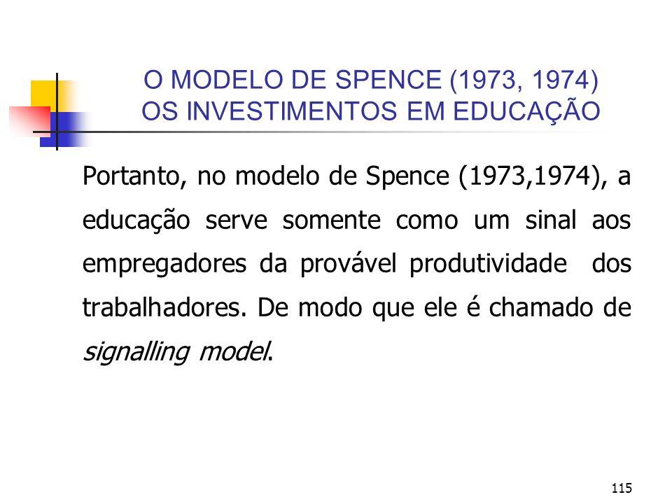 115 O MODELO DE SPENCE (1973, 1974) OS INVESTIMENTOS EM EDUCAÇÃO Portanto, no modelo de Spence (1973,1974), a educação serve somente como um sinal aos