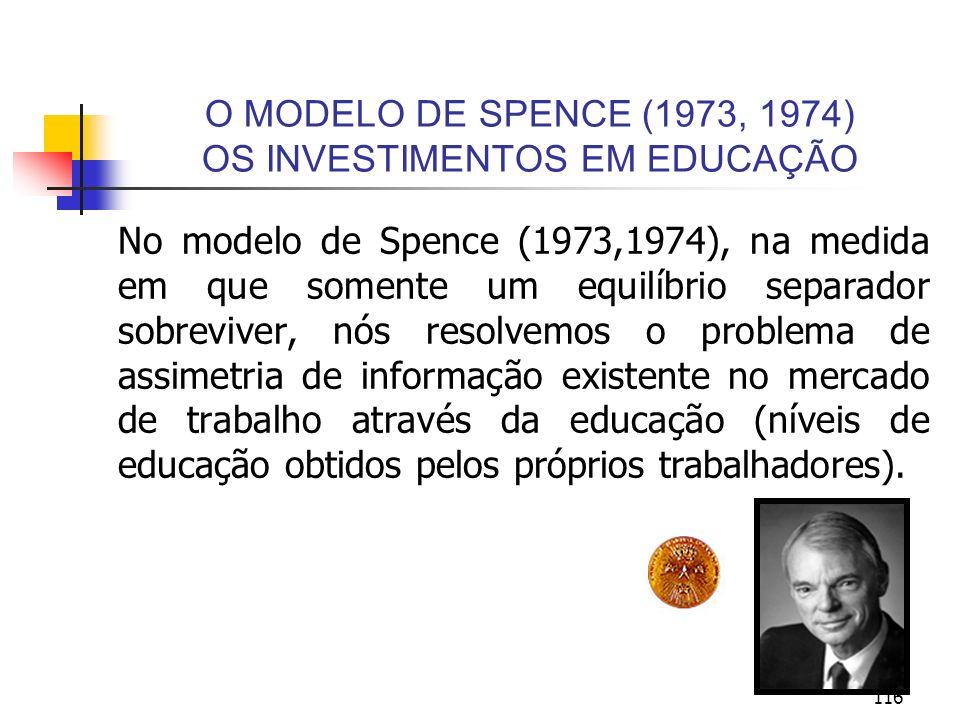 116 O MODELO DE SPENCE (1973, 1974) OS INVESTIMENTOS EM EDUCAÇÃO No modelo de Spence (1973,1974), na medida em que somente um equilíbrio separador sob