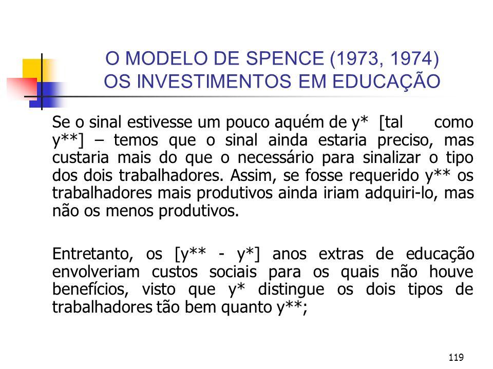 119 O MODELO DE SPENCE (1973, 1974) OS INVESTIMENTOS EM EDUCAÇÃO Se o sinal estivesse um pouco aquém de y* [tal como y**] – temos que o sinal ainda es