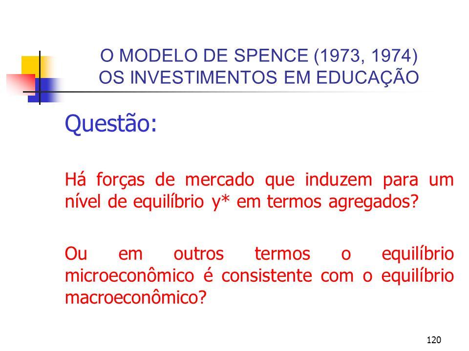 120 O MODELO DE SPENCE (1973, 1974) OS INVESTIMENTOS EM EDUCAÇÃO Questão: Há forças de mercado que induzem para um nível de equilíbrio y* em termos ag