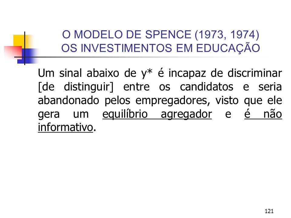 121 O MODELO DE SPENCE (1973, 1974) OS INVESTIMENTOS EM EDUCAÇÃO Um sinal abaixo de y* é incapaz de discriminar [de distinguir] entre os candidatos e