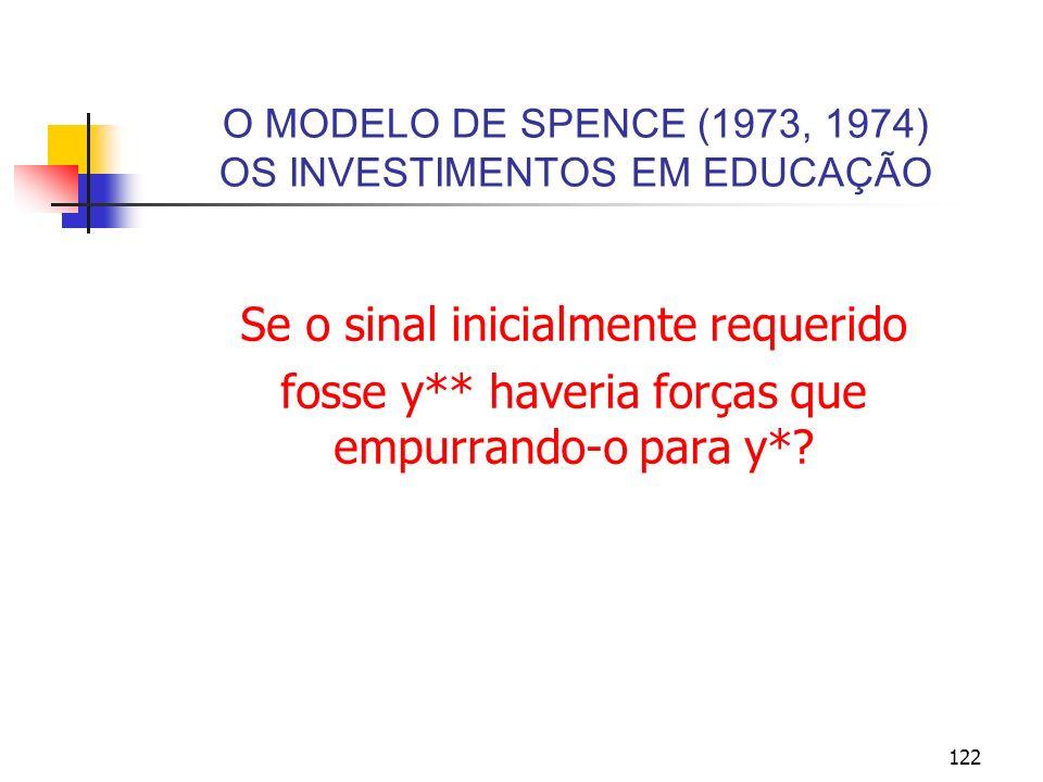 122 O MODELO DE SPENCE (1973, 1974) OS INVESTIMENTOS EM EDUCAÇÃO Se o sinal inicialmente requerido fosse y** haveria forças que empurrando-o para y*?