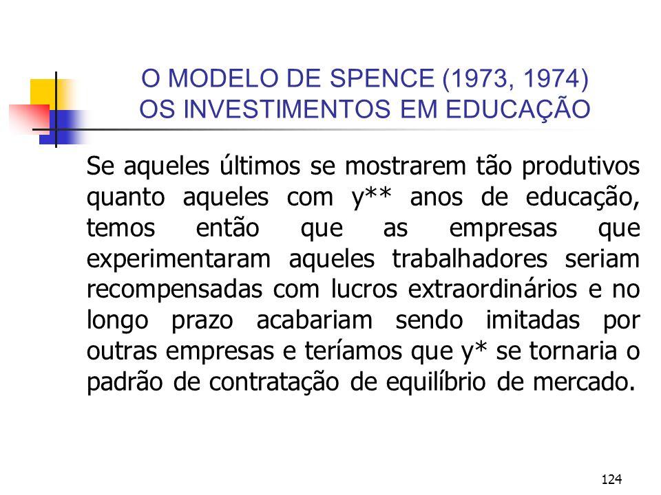 124 O MODELO DE SPENCE (1973, 1974) OS INVESTIMENTOS EM EDUCAÇÃO Se aqueles últimos se mostrarem tão produtivos quanto aqueles com y** anos de educaçã