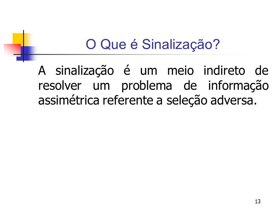 13 O Que é Sinalização? A sinalização é um meio indireto de resolver um problema de informação assimétrica referente a seleção adversa.