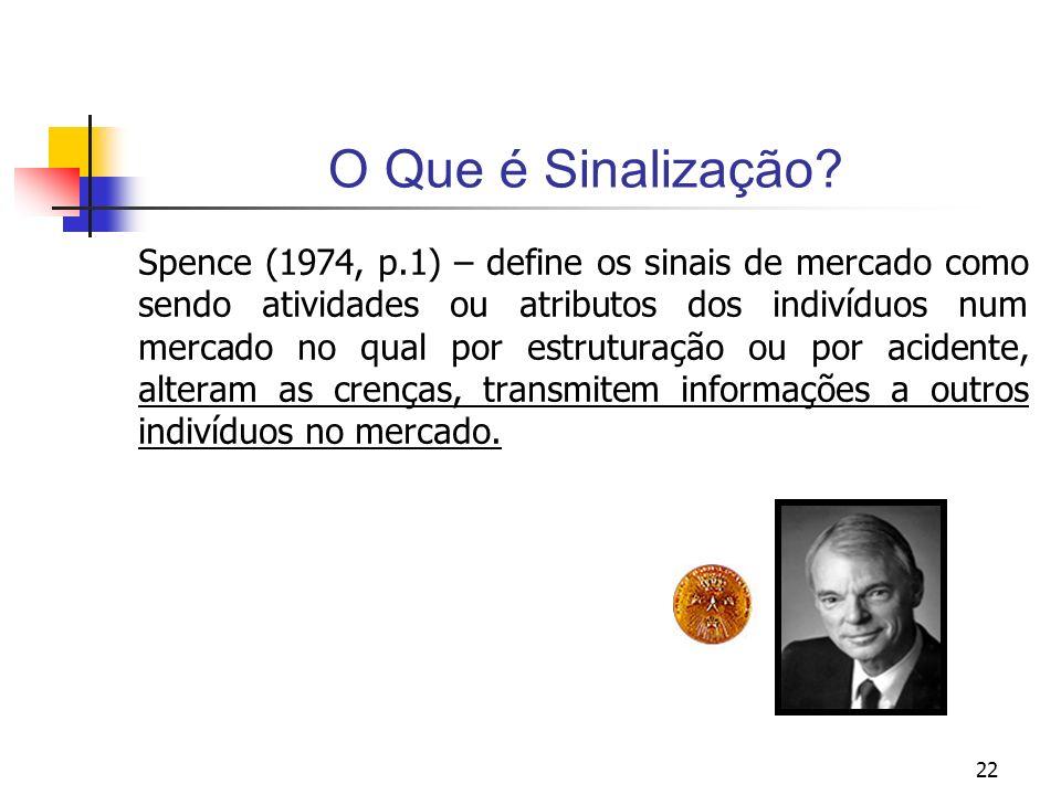 22 O Que é Sinalização? Spence (1974, p.1) – define os sinais de mercado como sendo atividades ou atributos dos indivíduos num mercado no qual por est