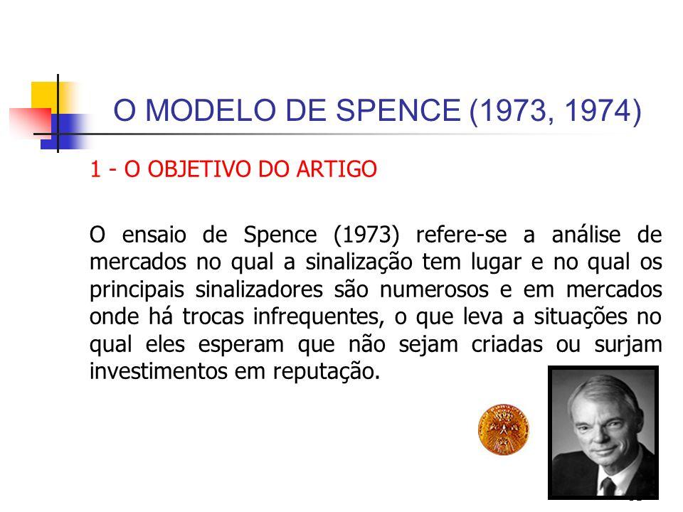 31 O MODELO DE SPENCE (1973, 1974) 1 - O OBJETIVO DO ARTIGO O ensaio de Spence (1973) refere-se a análise de mercados no qual a sinalização tem lugar
