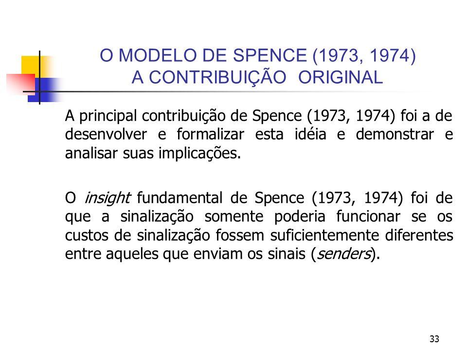 33 O MODELO DE SPENCE (1973, 1974) A CONTRIBUIÇÃO ORIGINAL A principal contribuição de Spence (1973, 1974) foi a de desenvolver e formalizar esta idéi
