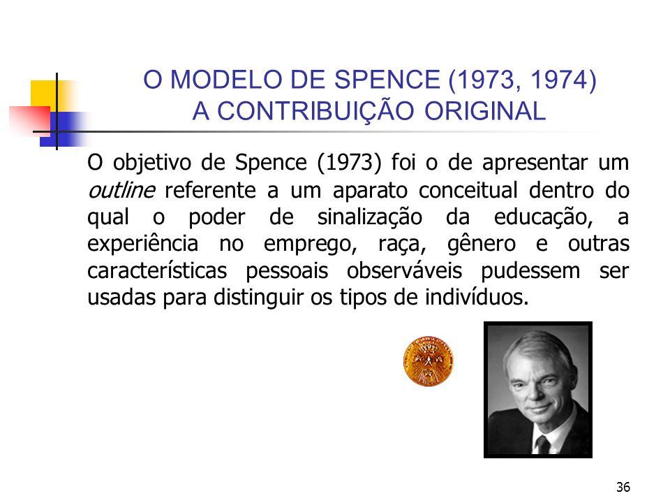 36 O MODELO DE SPENCE (1973, 1974) A CONTRIBUIÇÃO ORIGINAL O objetivo de Spence (1973) foi o de apresentar um outline referente a um aparato conceitua
