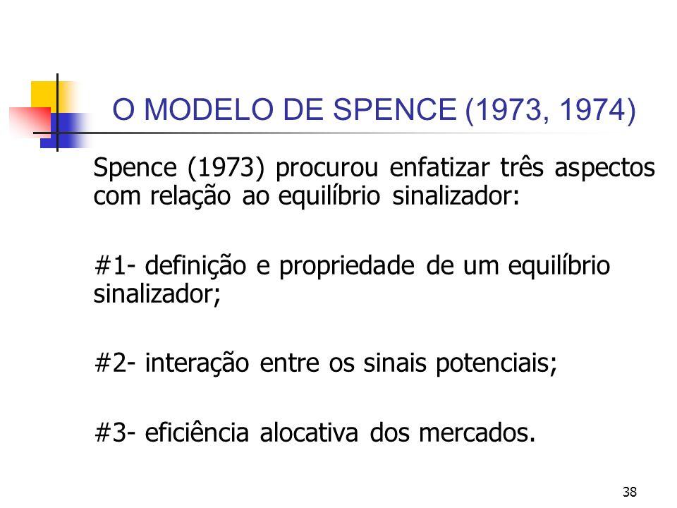 38 O MODELO DE SPENCE (1973, 1974) Spence (1973) procurou enfatizar três aspectos com relação ao equilíbrio sinalizador: #1- definição e propriedade d