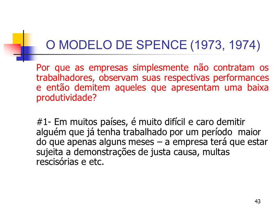 43 O MODELO DE SPENCE (1973, 1974) Por que as empresas simplesmente não contratam os trabalhadores, observam suas respectivas performances e então dem