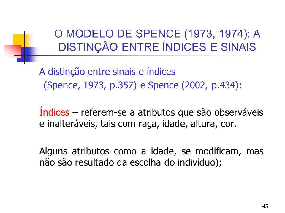 45 O MODELO DE SPENCE (1973, 1974): A DISTINÇÃO ENTRE ÍNDICES E SINAIS A distinção entre sinais e índices (Spence, 1973, p.357) e Spence (2002, p.434)