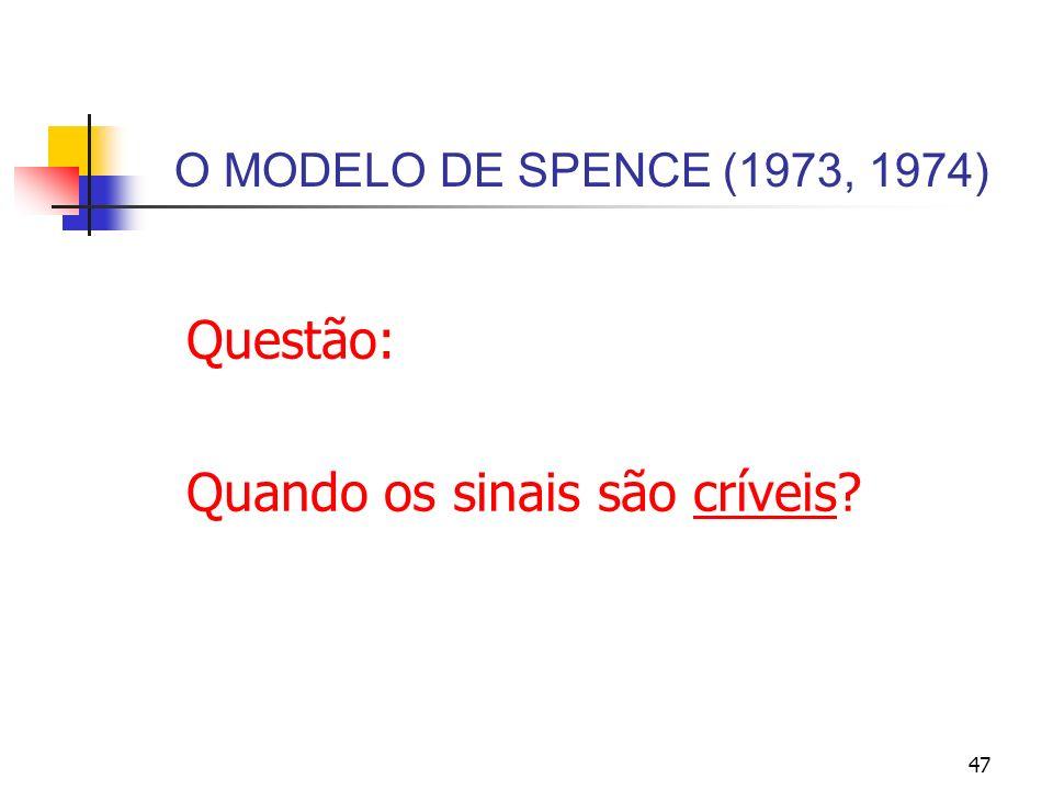 47 O MODELO DE SPENCE (1973, 1974) Questão: Quando os sinais são críveis?