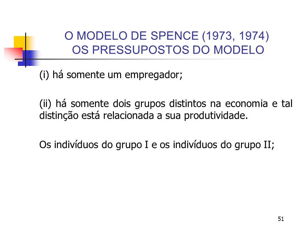 51 O MODELO DE SPENCE (1973, 1974) OS PRESSUPOSTOS DO MODELO (i) há somente um empregador; (ii) há somente dois grupos distintos na economia e tal dis