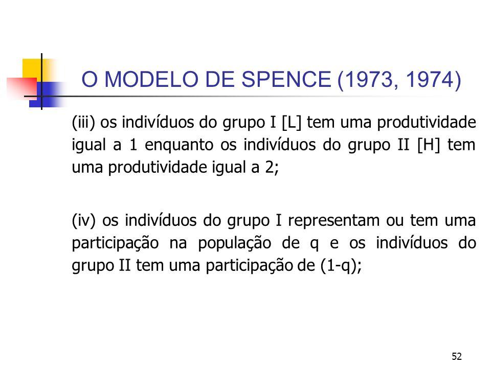 52 O MODELO DE SPENCE (1973, 1974) (iii) os indivíduos do grupo I [L] tem uma produtividade igual a 1 enquanto os indivíduos do grupo II [H] tem uma p