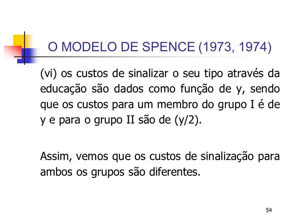 54 O MODELO DE SPENCE (1973, 1974) (vi) os custos de sinalizar o seu tipo através da educação são dados como função de y, sendo que os custos para um