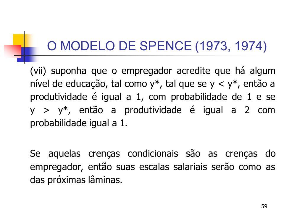 59 O MODELO DE SPENCE (1973, 1974) (vii) suponha que o empregador acredite que há algum nível de educação, tal como y*, tal que se y y*, então a produ