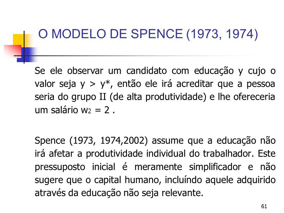 61 O MODELO DE SPENCE (1973, 1974) Se ele observar um candidato com educação y cujo o valor seja y > y*, então ele irá acreditar que a pessoa seria do