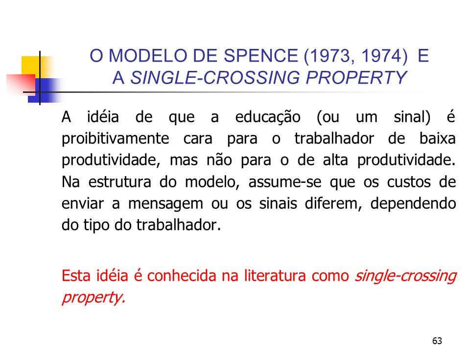 63 O MODELO DE SPENCE (1973, 1974) E A SINGLE-CROSSING PROPERTY A idéia de que a educação (ou um sinal) é proibitivamente cara para o trabalhador de b