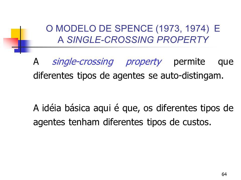 64 O MODELO DE SPENCE (1973, 1974) E A SINGLE-CROSSING PROPERTY A single-crossing property permite que diferentes tipos de agentes se auto-distingam.